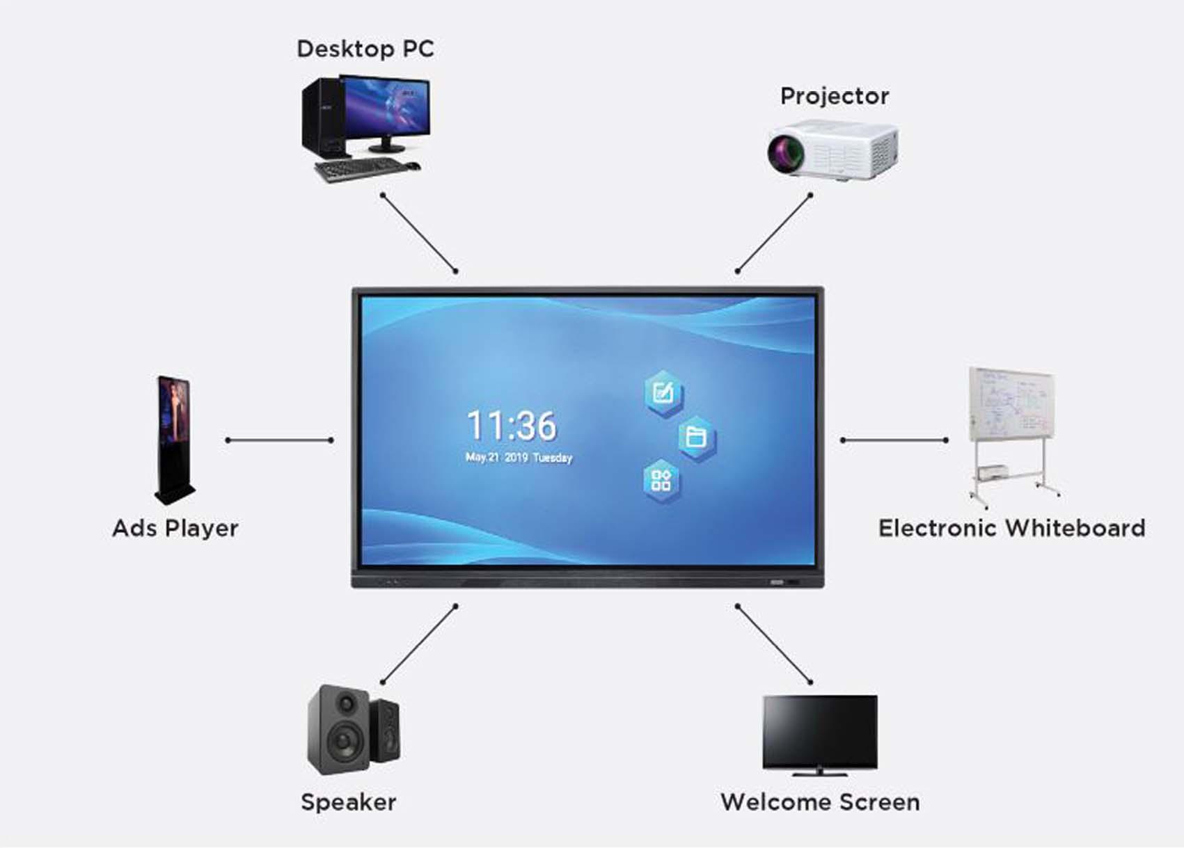 AScreeen Interactive Monitor Solusi Interaktif Ruang Meeting dan Ruang Kelas